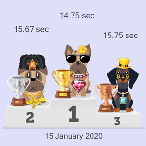 crypto pet race results