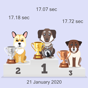 Litecoin dog race results
