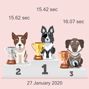 virtual canine racing results